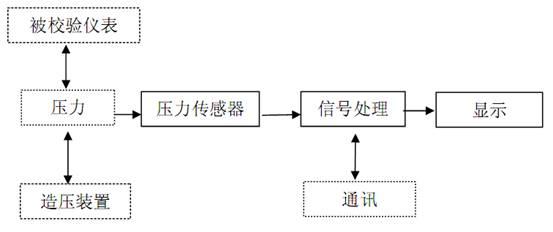 华普四线空调压力传感器接线图