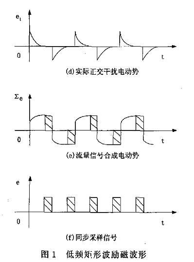 对电磁流量计中干扰问题的研究