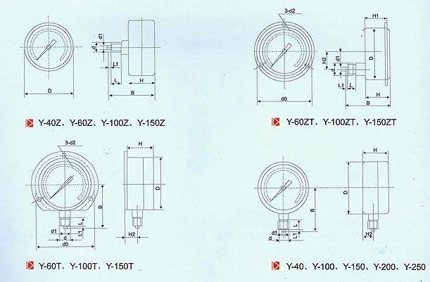 三、 一般压力表结构原理 仪表的测量系统由接头与弹簧管组成,由于被测压力的变化使弹簧管自由端产生位移,借连杆带动扇形传动齿轮端部的指针旋转,在盘度指示相应的压力数值。为了消除扇形齿轮转轴齿轮间隙活动,在转轴齿轮上装置了盘形游丝。