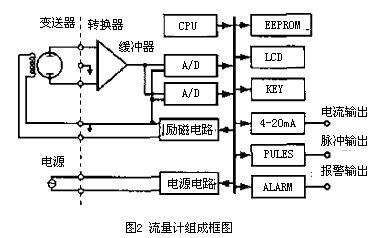 电路 电路图 电子 设计 素材 原理图 373_238
